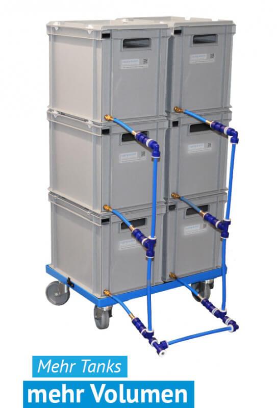 Wasserkanister Set - große Wassermengen mobil