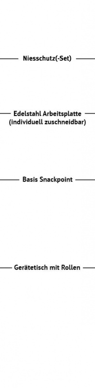 Snackpoint Beschriftung