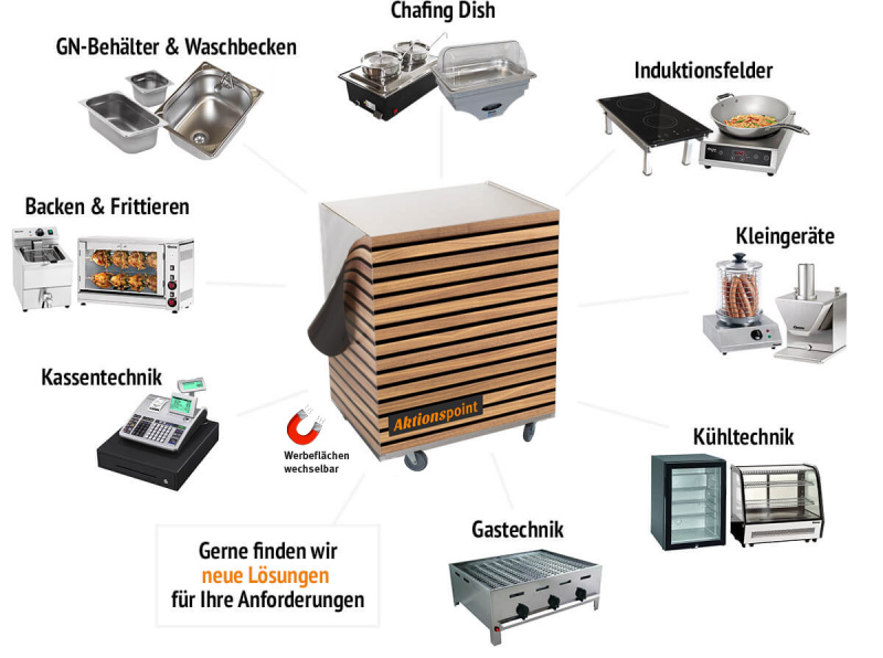 mobile Showküche Frontcookingstation Gastronomie-Technik